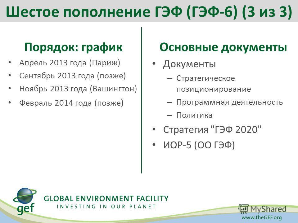 Порядок: график Апрель 2013 года (Париж) Сентябрь 2013 года (позже) Ноябрь 2013 года (Вашингтон) Февраль 2014 года (позже ) Основные документы Документы – Стратегическое позиционирование – Программная деятельность – Политика Стратегия