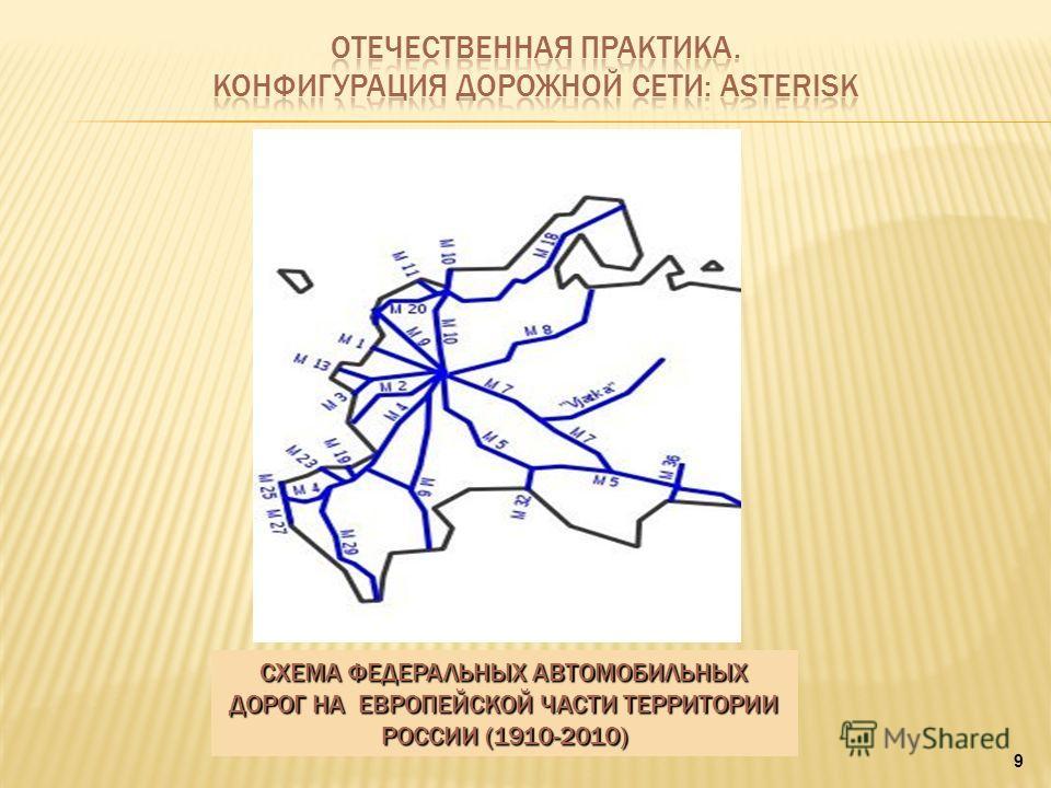 СХЕМА ФЕДЕРАЛЬНЫХ АВТОМОБИЛЬНЫХ ДОРОГ НА ЕВРОПЕЙСКОЙ ЧАСТИ ТЕРРИТОРИИ РОССИИ (1910-2010) 9