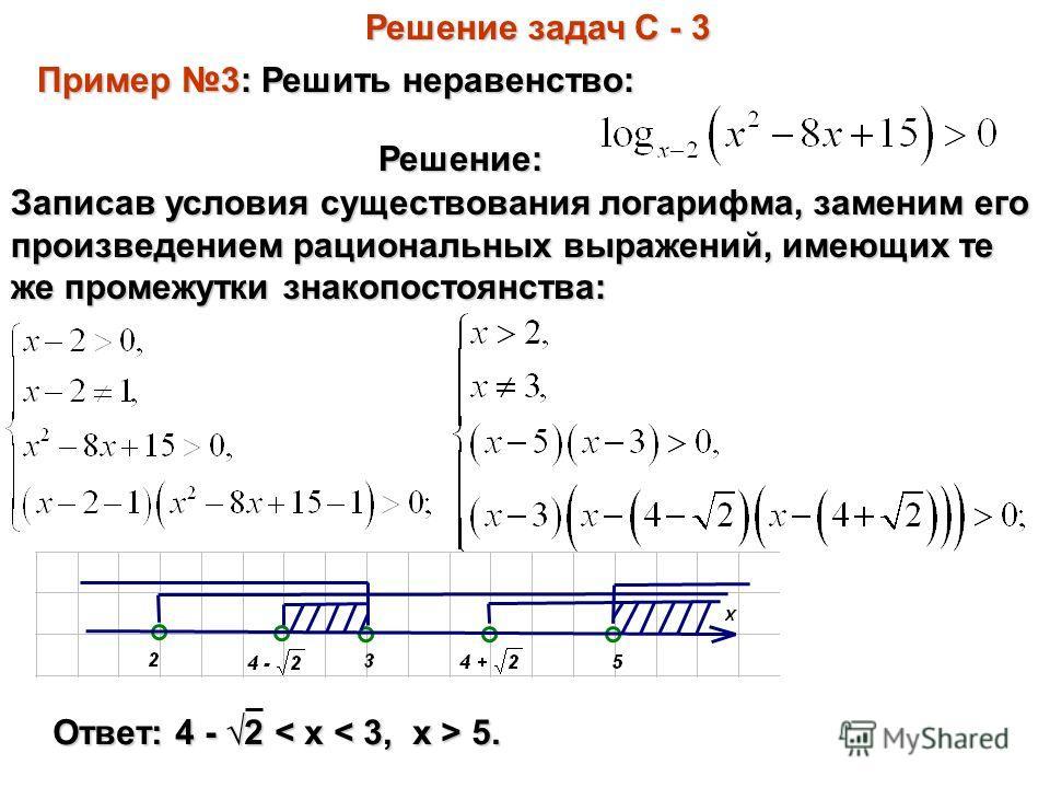Решение задач С - 3 Пример 3: Решить неравенство: Решение: Записав условия существования логарифма, заменим его произведением рациональных выражений, имеющих те же промежутки знакопостоянства: Ответ: 4 - 2 5.