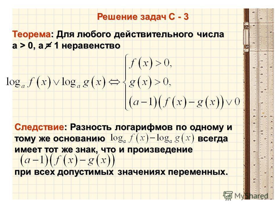 Решение задач С - 3 Теорема: Для любого действительного числа а > 0, а = 1 неравенство Следствие: Разность логарифмов по одному и тому же основанию всегда имеет тот же знак, что и произведение при всех допустимых значениях переменных. при всех допуст