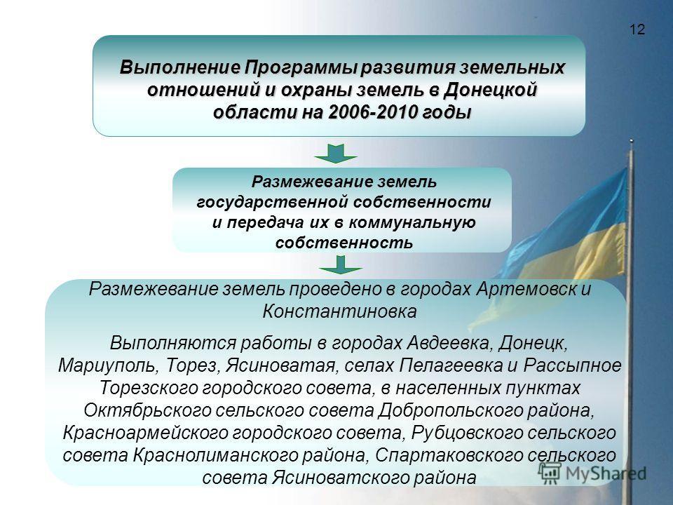Выполнение Программы развития земельных отношений и охраны земель в Донецкой области на 2006-2010 годы Размежевание земель государственной собственности и передача их в коммунальную собственность Размежевание земель проведено в городах Артемовск и Ко