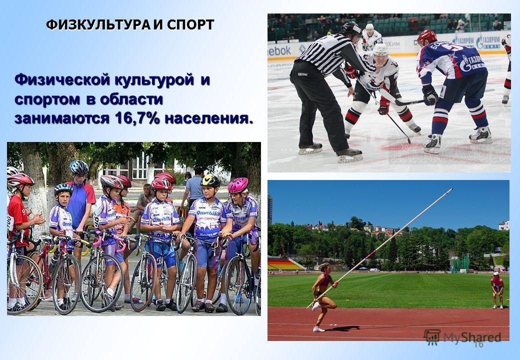 16 Физической культурой и спортом в области занимаются 16,7% населения. ФИЗКУЛЬТУРА И СПОРТ