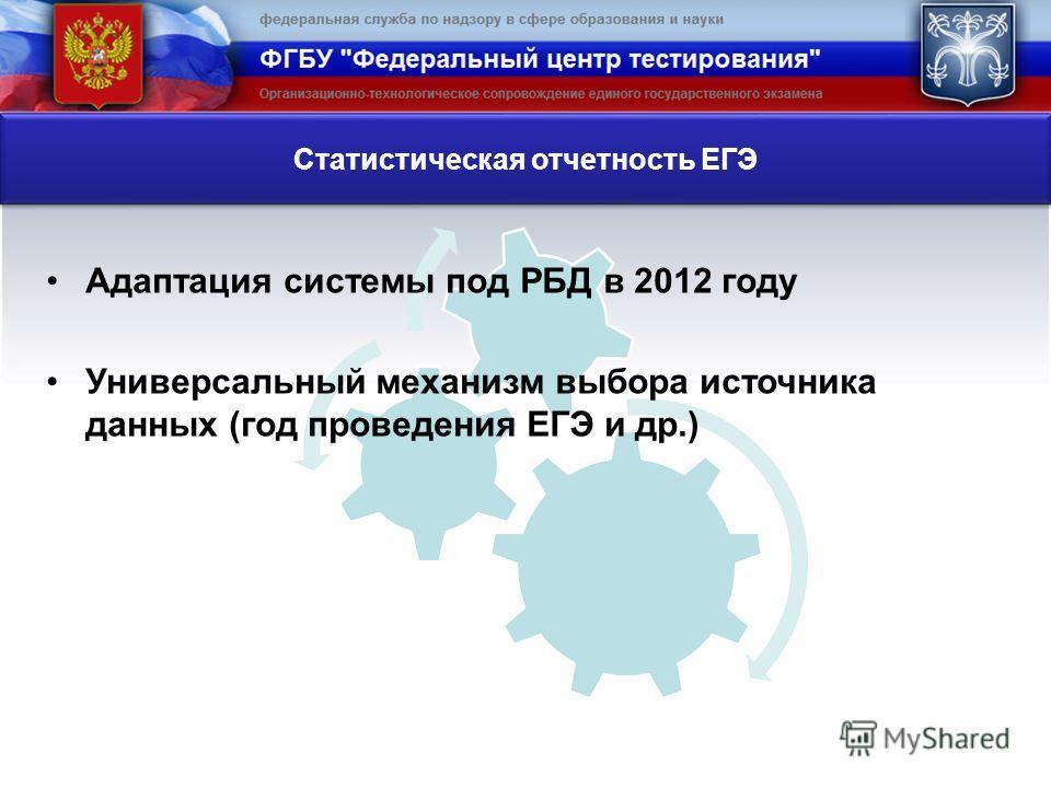 Статистическая отчетность ЕГЭ Адаптация системы под РБД в 2012 году Универсальный механизм выбора источника данных (год проведения ЕГЭ и др.)