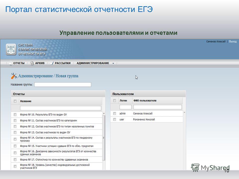 Управление пользователями и отчетами 10
