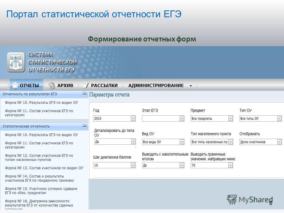 Портал статистической отчетности ЕГЭ 6 Формирование отчетных форм