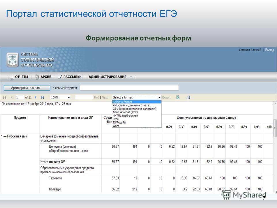 Портал статистической отчетности ЕГЭ 7 Формирование отчетных форм