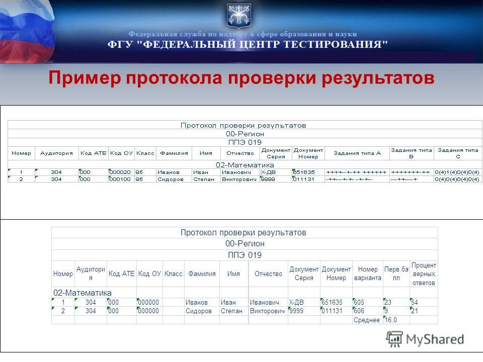 Пример протокола проверки результатов