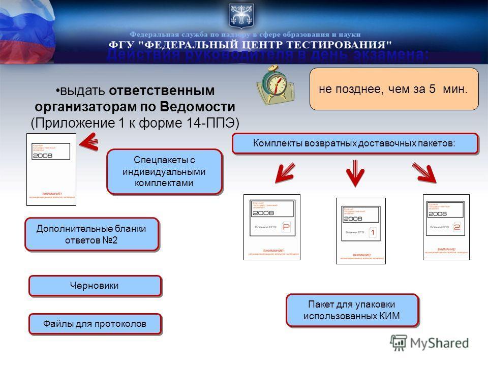 выдать ответственным организаторам по Ведомости (Приложение 1 к форме 14-ППЭ) Спецпакеты с индивидуальными комплектами Черновики Дополнительные бланки ответов 2 Комплекты возвратных доставочных пакетов: не позднее, чем за 5 мин. Файлы для протоколов