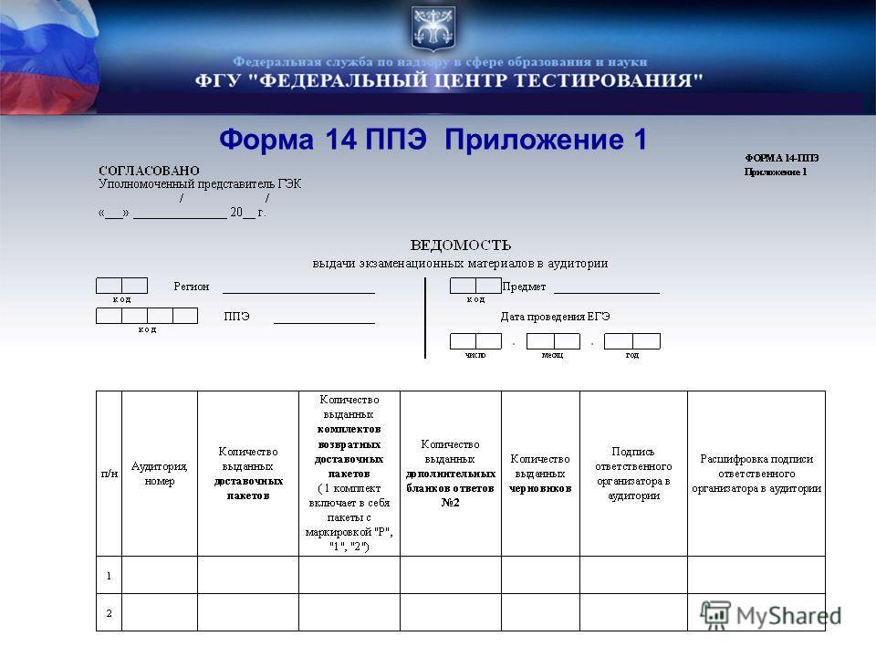 Форма 14 ППЭ Приложение 1