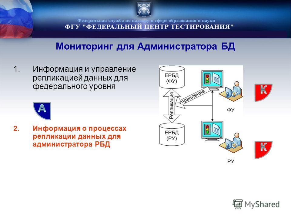 Мониторинг для Администратора БД 1.Информация и управление репликацией данных для федерального уровня 2.Информация о процессах репликации данных для администратора РБД