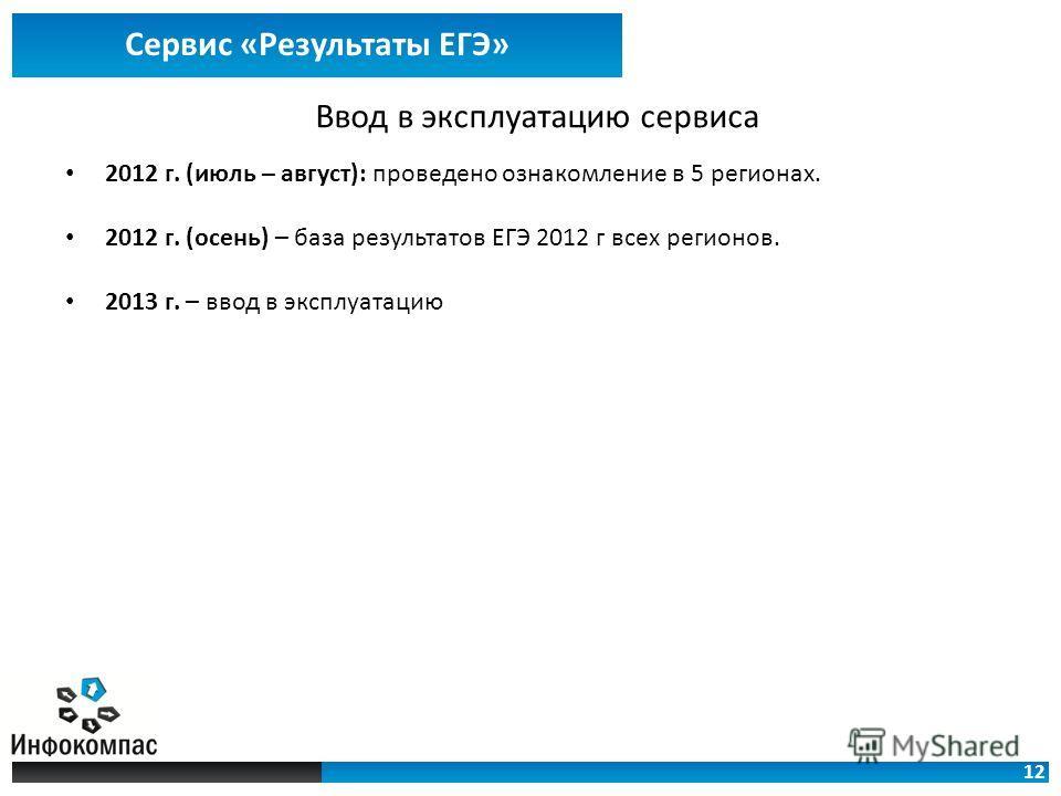 12 Сервис «Результаты ЕГЭ» Ввод в эксплуатацию сервиса 2012 г. (июль – август): проведено ознакомление в 5 регионах. 2012 г. (осень) – база результатов ЕГЭ 2012 г всех регионов. 2013 г. – ввод в эксплуатацию