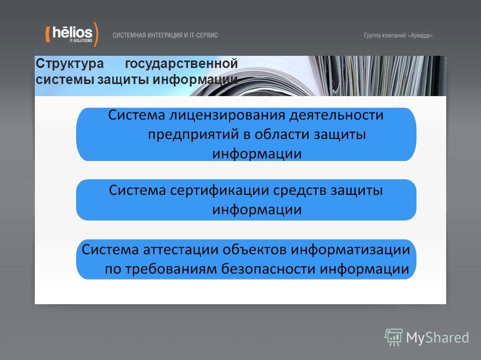 Структура государственной системы защиты информации