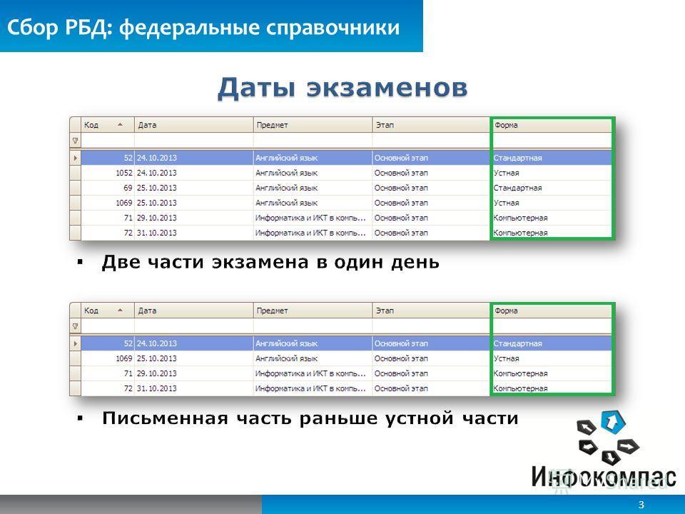 Сбор РБД: федеральные справочники 3
