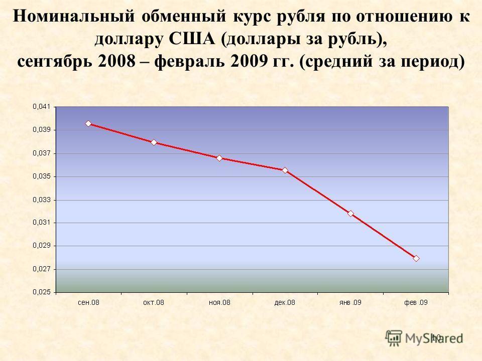 10 Номинальный обменный курс рубля по отношению к доллару США (доллары за рубль), сентябрь 2008 – февраль 2009 гг. (средний за период)