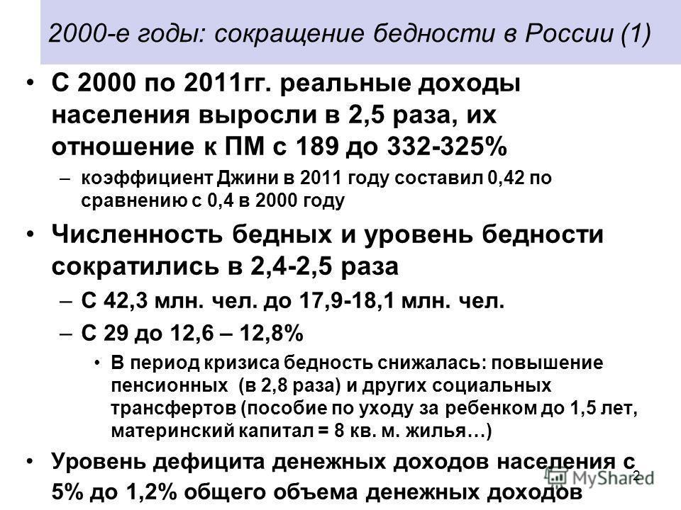 2 С 2000 по 2011гг. реальные доходы населения выросли в 2,5 раза, их отношение к ПМ с 189 до 332-325% –коэффициент Джини в 2011 году составил 0,42 по сравнению с 0,4 в 2000 году Численность бедных и уровень бедности сократились в 2,4-2,5 раза –С 42,3