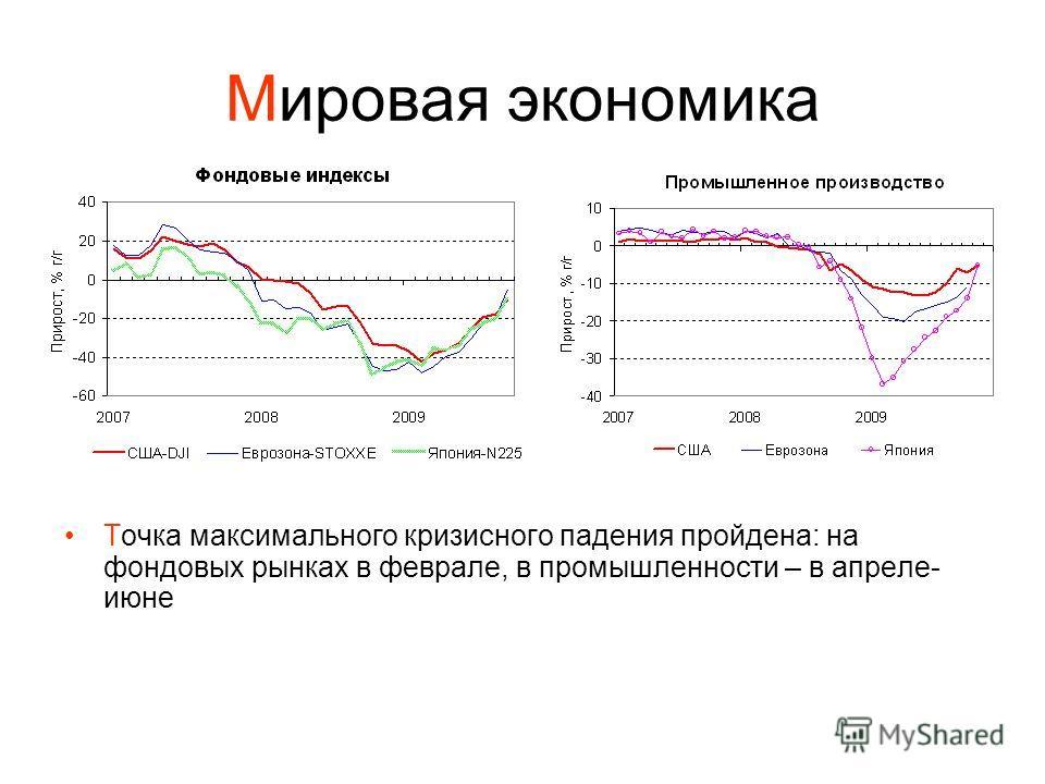 Мировая экономика Точка максимального кризисного падения пройдена: на фондовых рынках в феврале, в промышленности – в апреле- июне