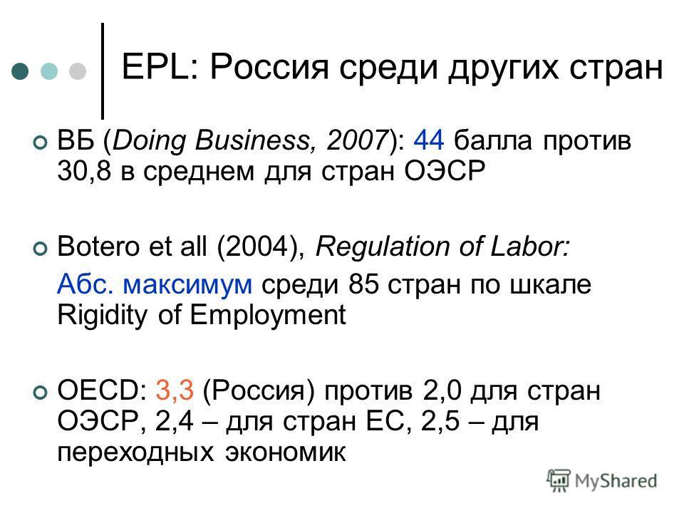 EPL: Россия среди других стран ВБ (Doing Business, 2007): 44 балла против 30,8 в среднем для стран ОЭСР Botero et all (2004), Regulation of Labor: Абс. максимум среди 85 стран по шкале Rigidity of Employment OECD: 3,3 (Россия) против 2,0 для стран ОЭ