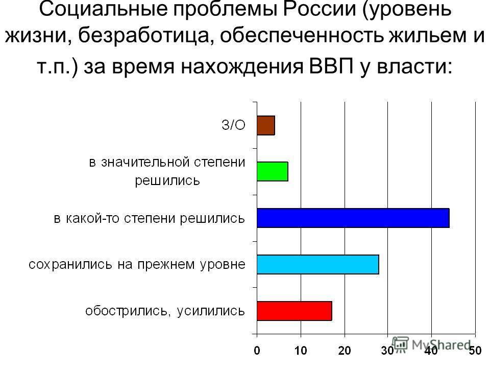 Социальные проблемы России (уровень жизни, безработица, обеспеченность жильем и т.п.) за время нахождения ВВП у власти: