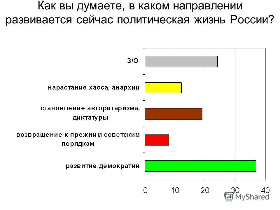 Как вы думаете, в каком направлении развивается сейчас политическая жизнь России?