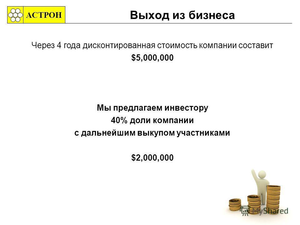 Выход из бизнеса АСТРОН Через 4 года дисконтированная стоимость компании составит $5,000,000 Мы предлагаем инвестору 40% доли компании с дальнейшим выкупом участниками $2,000,000