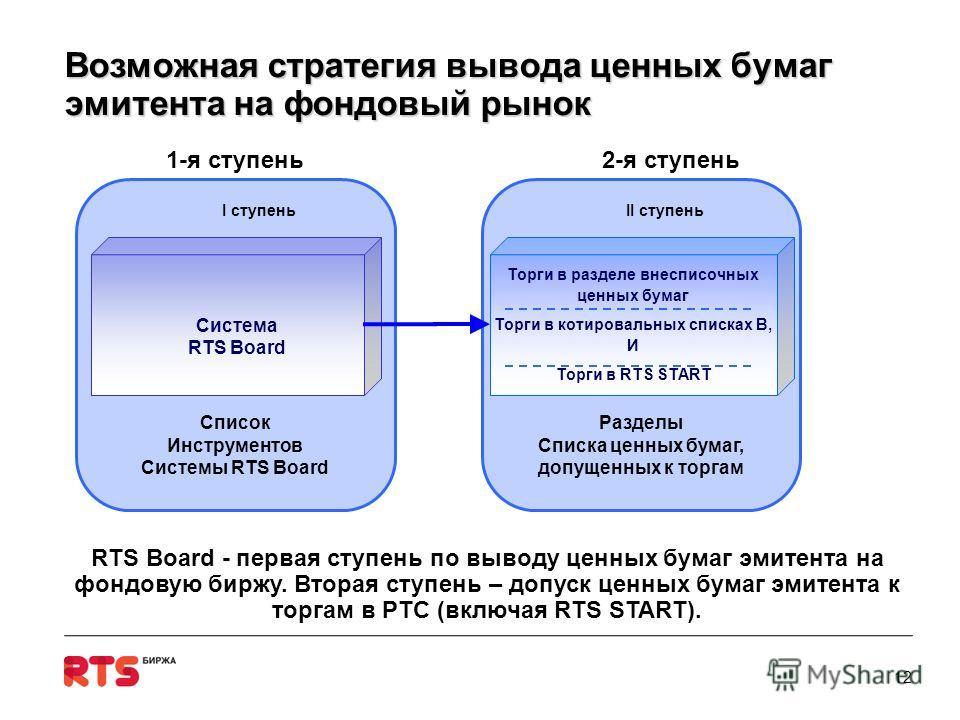Возможная стратегия вывода ценных бумаг эмитента на фондовый рынок 12 RTS Board - первая ступень по выводу ценных бумаг эмитента на фондовую биржу. Вторая ступень – допуск ценных бумаг эмитента к торгам в РТС (включая RTS START). 1-я ступень2-я ступе