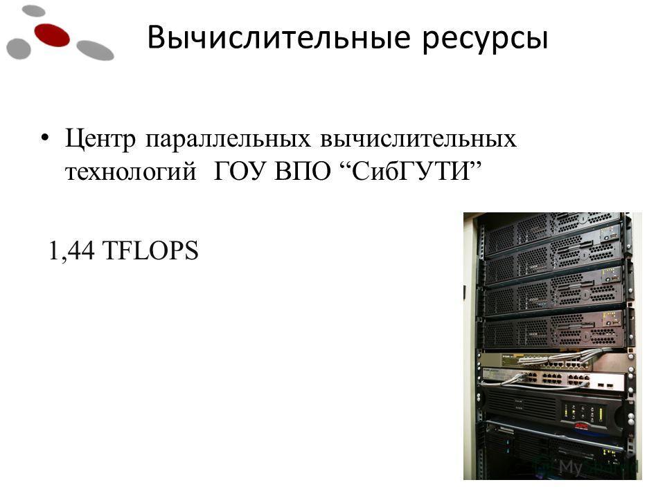 Центр параллельных вычислительных технологий ГОУ ВПО СибГУТИ 1,44 TFLOPS Вычислительные ресурсы