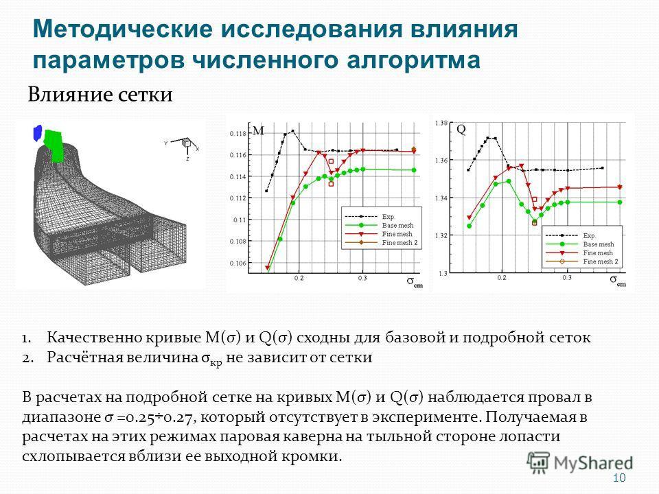 10 Методические исследования влияния параметров численного алгоритма Влияние сетки 1.Качественно кривые M(σ) и Q(σ) сходны для базовой и подробной сеток 2.Расчётная величина σ кр не зависит от сетки В расчетах на подробной сетке на кривых M(σ) и Q(σ)