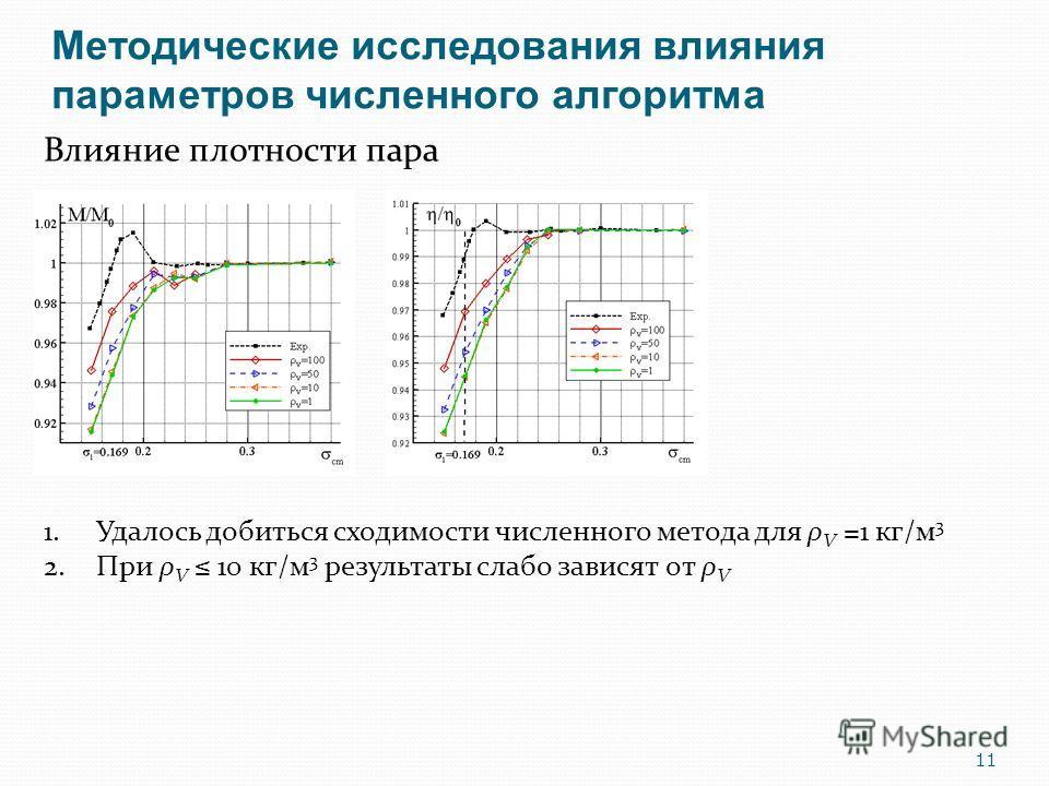 11 Методические исследования влияния параметров численного алгоритма 1.Удалось добиться сходимости численного метода для ρ V =1 кг/м 3 2.При ρ V 10 кг/м 3 результаты слабо зависят от ρ V Влияние плотности пара