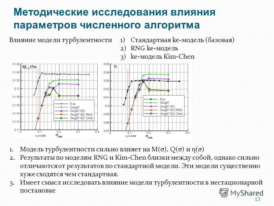13 Методические исследования влияния параметров численного алгоритма Влияние модели турбулентности1)Стандартная ke-модель (базовая) 2)RNG ke-модель 3)ke-модель Kim-Chen 1.Модель турбулентности сильно влияет на M(σ), Q(σ) и η(σ) 2.Результаты по моделя