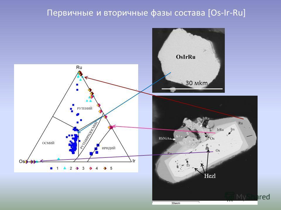 Первичные и вторичные фазы состава [Os-Ir-Ru] 30 мkm Hezl
