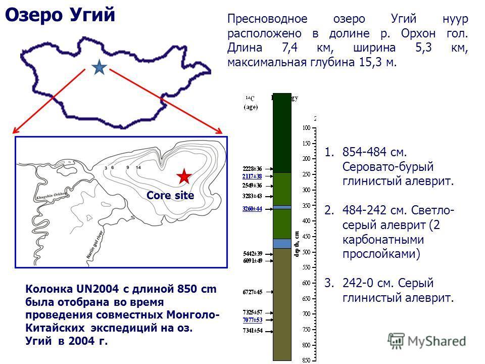 Озеро Угий Core site 1.854-484 cм. Серовато-бурый глинистый алеврит. 2.484-242 cм. Светло- серый алеврит (2 карбонатными прослойками) 3.242-0 cм. Серый глинистый алеврит. Пресноводное озеро Угий нуур расположено в долине р. Орхон гол. Длина 7,4 км, ш