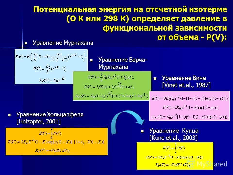 Уравнение Мурнахана Уравнение Мурнахана Уравнение Хольцапфеля [Holzapfel, 2001] Уравнение Хольцапфеля [Holzapfel, 2001] Потенциальная энергия на отсчетной изотерме (О К или 298 К) определяет давление в функциональной зависимости от объема - P(V): Ура
