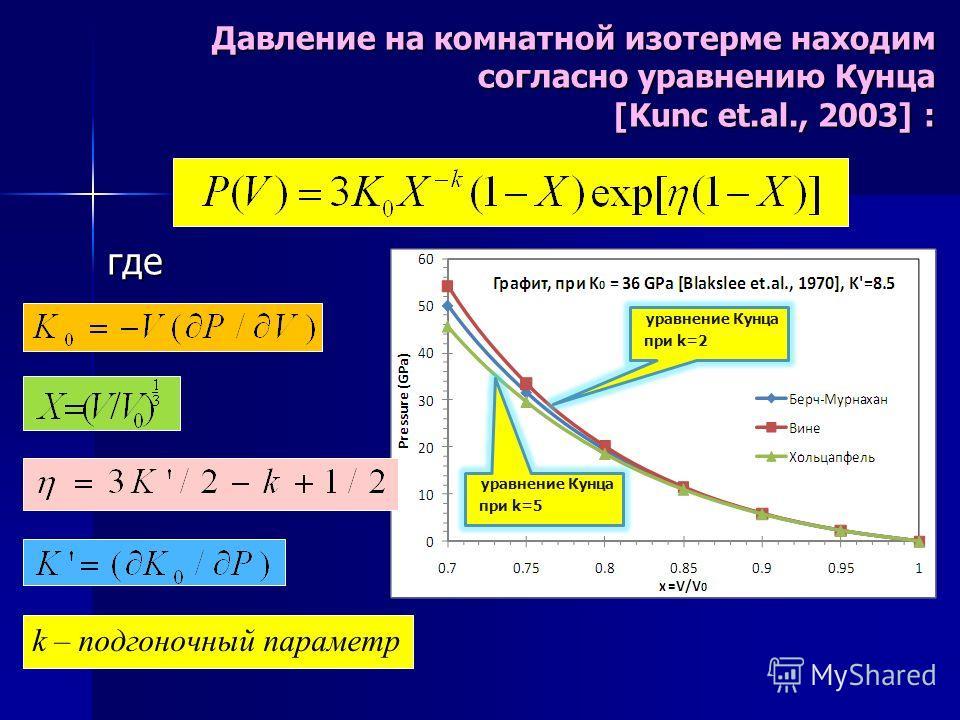 где k – подгоночный параметр Давление на комнатной изотерме находим согласно уравнению Кунца [Kunc et.al., 2003] :