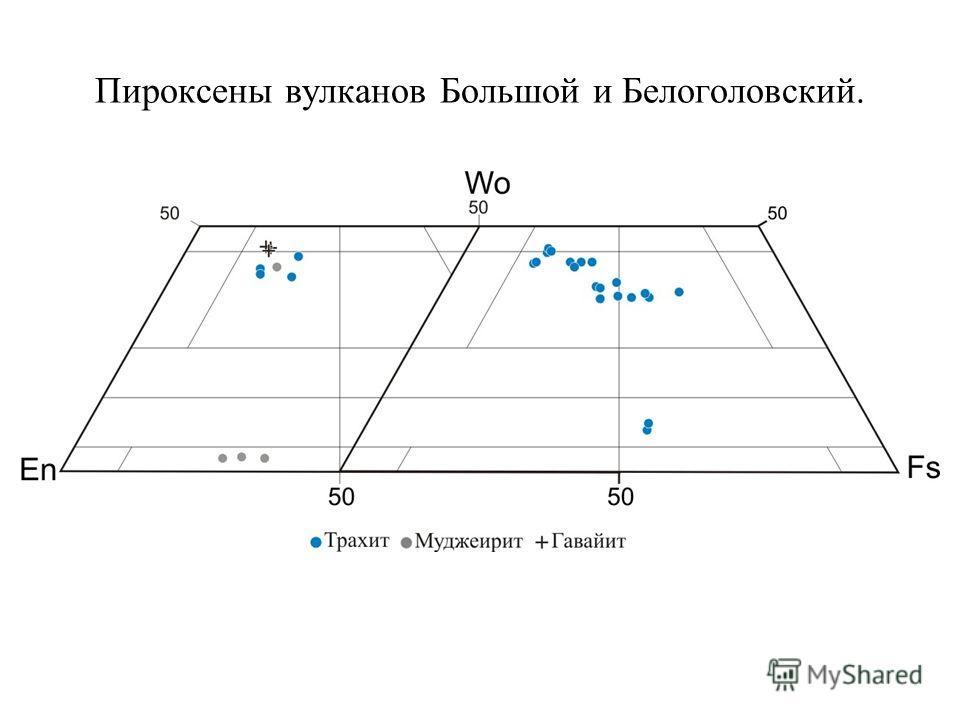 Пироксены вулканов Большой и Белоголовский.