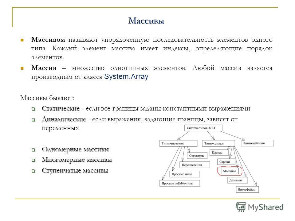 Массивы Массивом называют упорядоченную последовательность элементов одного типа. Каждый элемент массива имеет индексы, определяющие порядок элементов. Массив – множество однотипных элементов. Любой массив является производным от класса System.Array