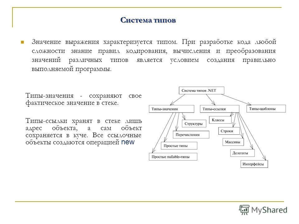 Система типов Значение выражения характеризуется типом. При разработке кода любой сложности знание правил кодирования, вычисления и преобразования значений различных типов является условием создания правильно выполняемой программы. Типы-значения - со