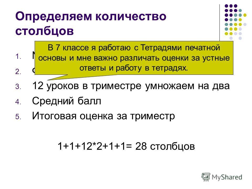 Определяем количество столбцов 1. 2. Фамилия, Имя 3. 12 уроков в триместре умножаем на два 4. Средний балл 5. Итоговая оценка за триместр 1+1+12*2+1+1= 28 столбцов В 7 классе я работаю с Тетрадями печатной основы и мне важно различать оценки за устны