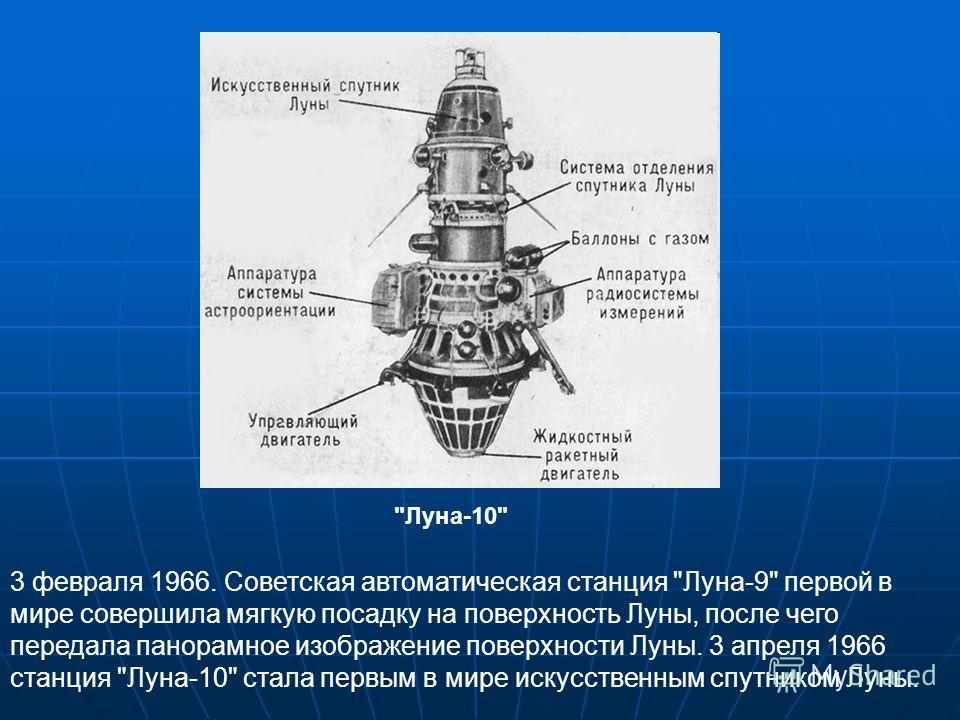 3 февраля 1966. Советская автоматическая станция