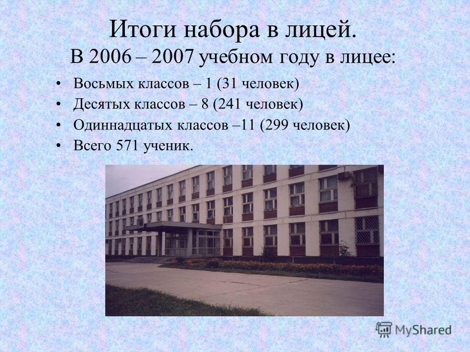 Итоги набора в лицей. В 2006 – 2007 учебном году в лицее: Восьмых классов – 1 (31 человек) Десятых классов – 8 (241 человек) Одиннадцатых классов –11 (299 человек) Всего 571 ученик.