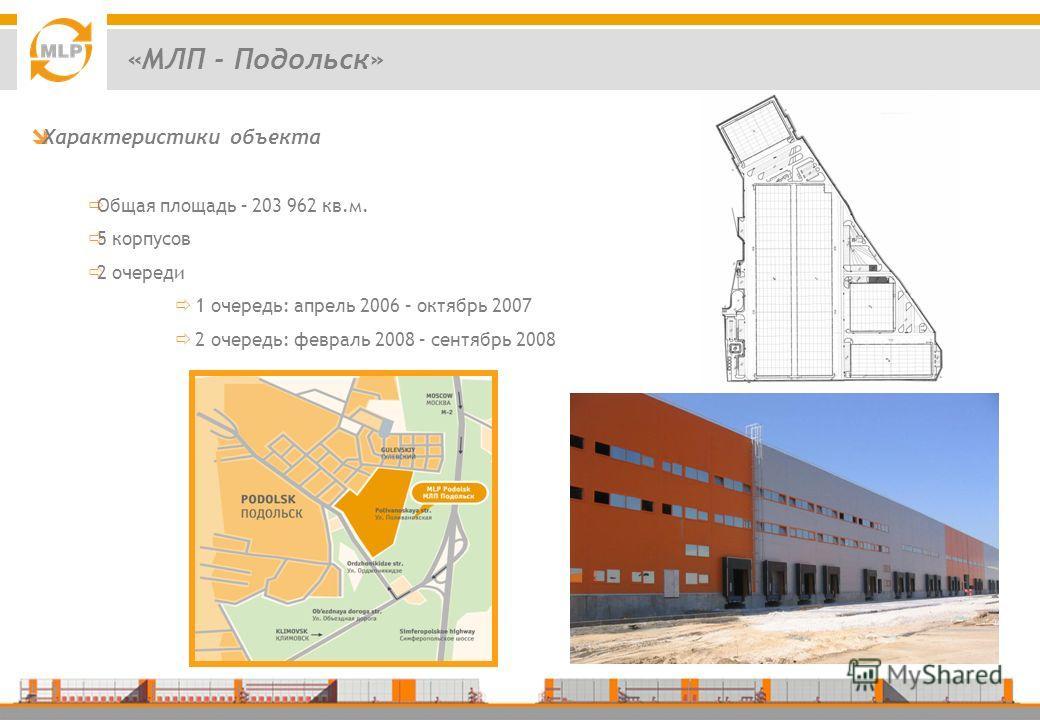 «МЛП - Подольск» Характеристики объекта Общая площадь – 203 962 кв.м. 5 корпусов 2 очереди 1 очередь: апрель 2006 – октябрь 2007 2 очередь: февраль 2008 – сентябрь 2008