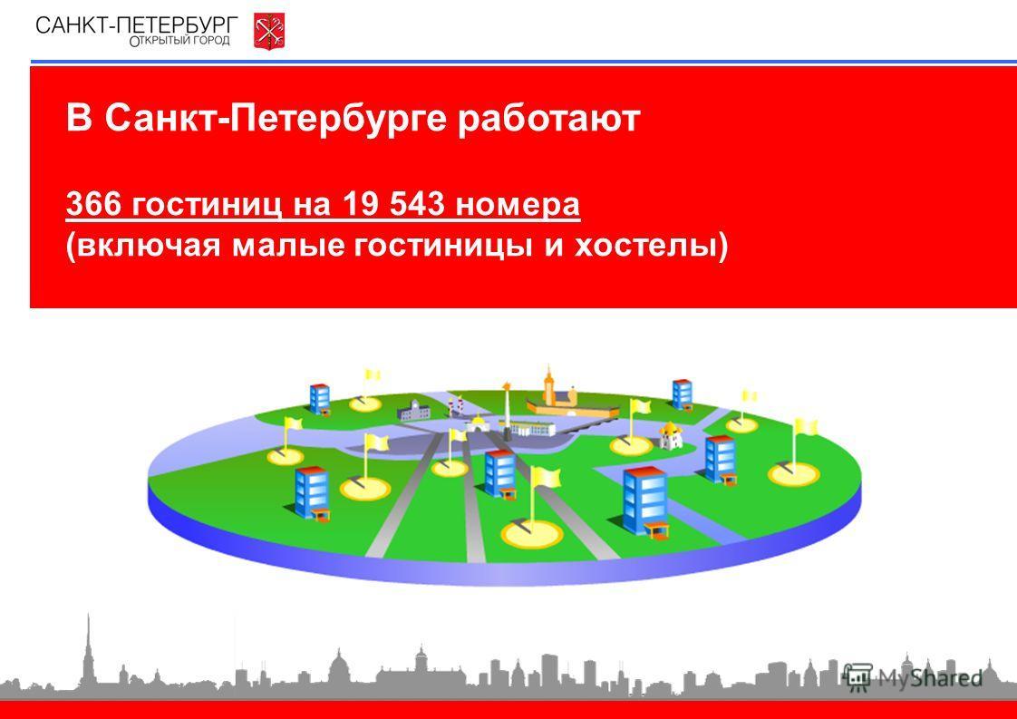 В Санкт-Петербурге работают 366 гостиниц на 19 543 номера (включая малые гостиницы и хостелы)