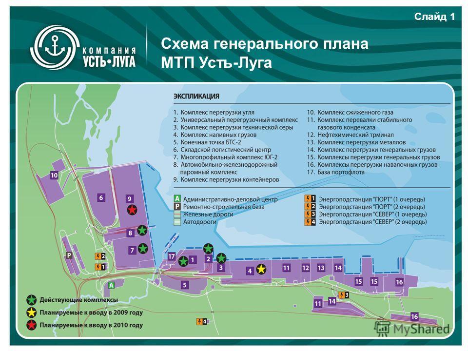 Схема генерального плана МТП Усть-Луга Слайд 1
