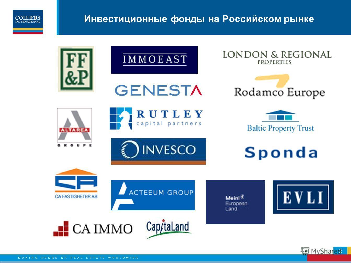 Инвестиционные фонды на Российском рынке 2