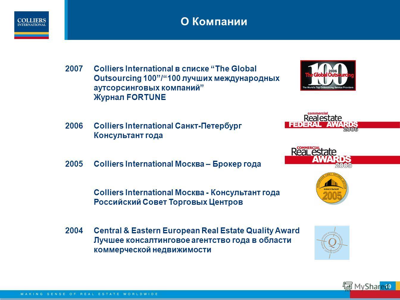 10 О Компании 2007Colliers International в списке The Global Outsourcing 100/100 лучших международных аутсорсинговых компаний Журнал FORTUNE 2006Colliers International Санкт-Петербург Консультант года 2005Colliers International Москва – Брокер года C