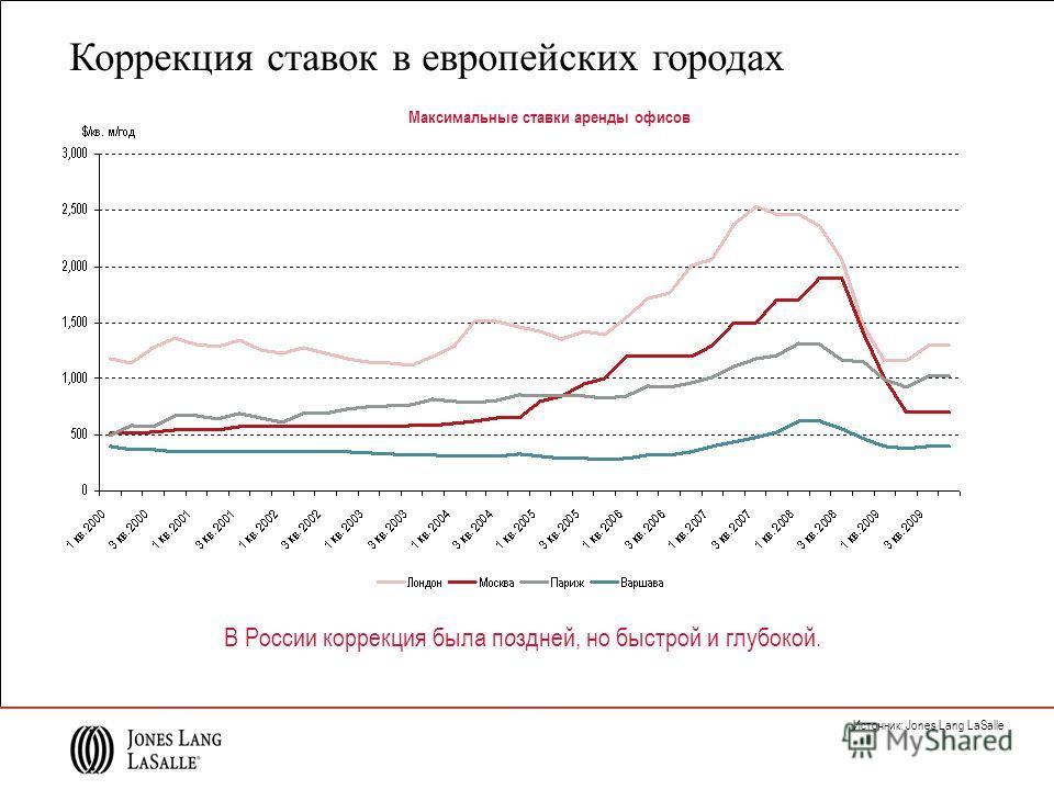 Источник: Jones Lang LaSalle В России коррекция была п о здней, но быстрой и глубокой. Коррекция ставок в европейских городах Максимальные ставки аренды офисов