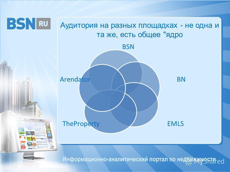 Аудитория на разных площадках - не одна и та же, есть общее ядро BSN BN EMLSTheProperty Arendator