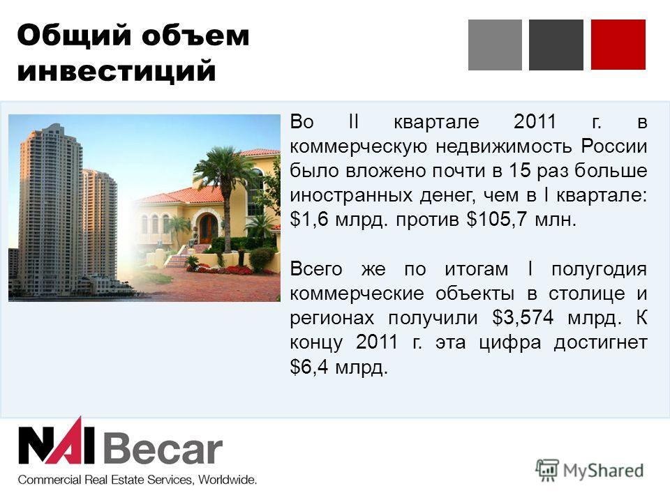 Общий объем инвестиций Во II квартале 2011 г. в коммерческую недвижимость России было вложено почти в 15 раз больше иностранных денег, чем в I квартале: $1,6 млрд. против $105,7 млн. Всего же по итогам I полугодия коммерческие объекты в столице и рег
