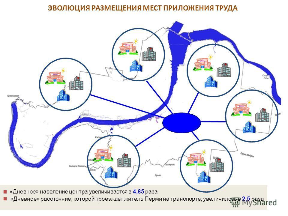 «Дневное» население центра увеличивается в 4,85 раза «Дневное» расстояние, которой проезжает житель Перми на транспорте, увеличилось в 2,5 раза