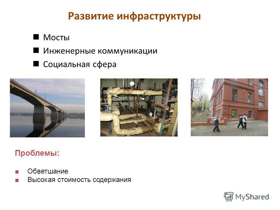 Развитие инфраструктуры Мосты Инженерные коммуникации Социальная сфера Проблемы: Обветшание Высокая стоимость содержания