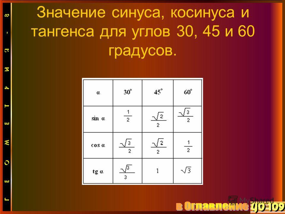 Значение синуса, косинуса и тангенса для углов 30, 45 и 60 градусов.